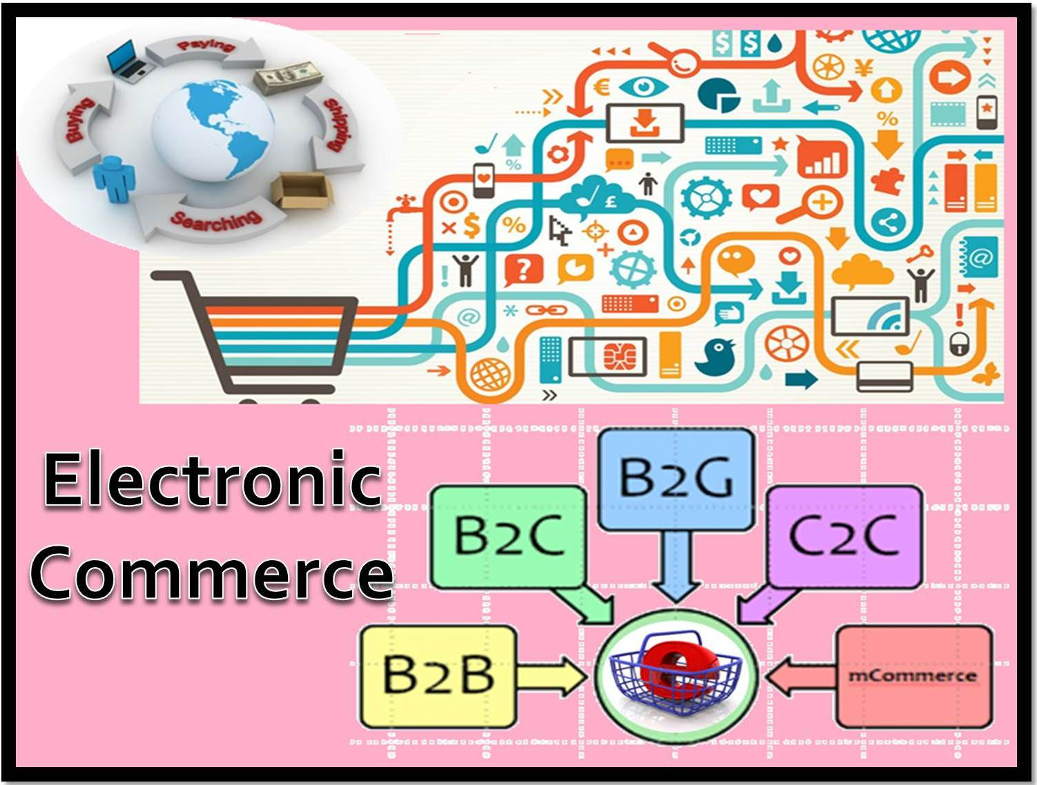 http://study.aisectonline.com/images/Electronic Commerce.jpg