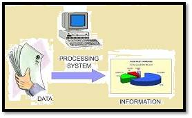 http://study.aisectonline.com/images/Fundamentals of Computer and Information Technology.jpg