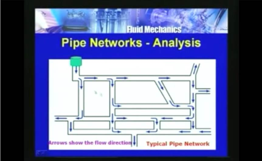 http://study.aisectonline.com/images/Lec-41 Pipe Flow Systems.jpg