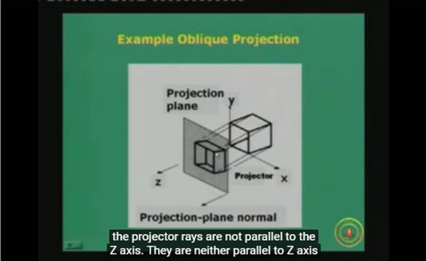 http://study.aisectonline.com/images/Lecture - 10 Three Dimensional Graphics Contd....jpg