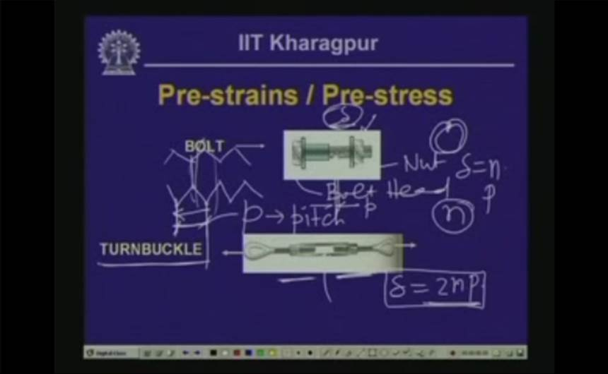 http://study.aisectonline.com/images/Lecture - 11 Analysis of Strain V.jpg