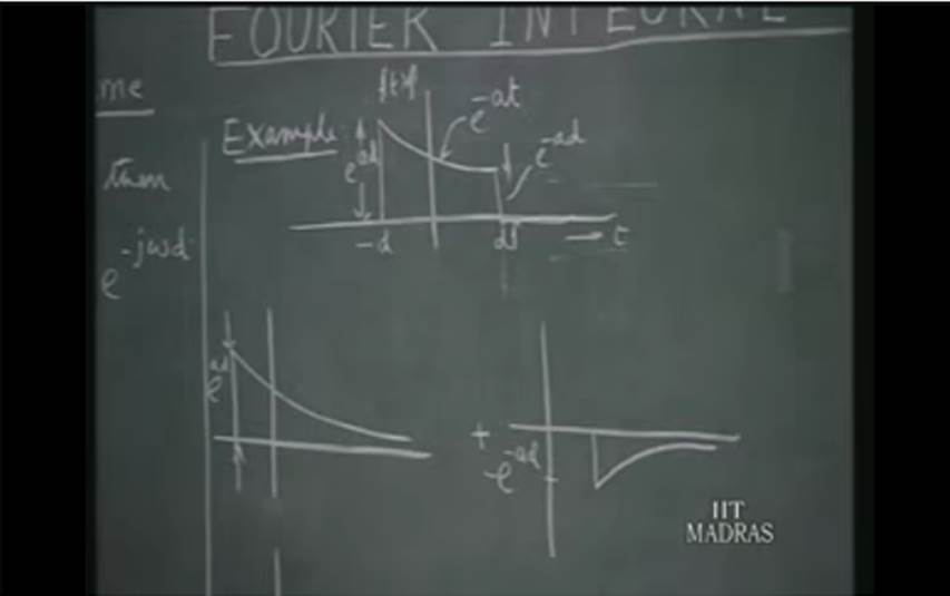 http://study.aisectonline.com/images/Lecture - 15 Fourier Transforms (3).jpg
