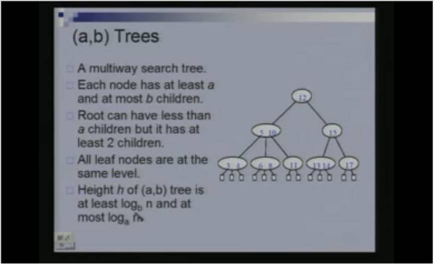 http://study.aisectonline.com/images/Lecture - 15 Insertion in Red Black Trees.jpg