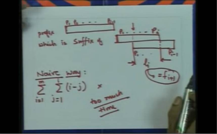http://study.aisectonline.com/images/Lecture - 15 Pattern Matching - II.jpg