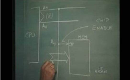 http://study.aisectonline.com/images/Lecture - 16 CPU - Memory Interaction.jpg