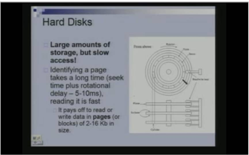 http://study.aisectonline.com/images/Lecture - 16 Disk Based Data Structures.jpg
