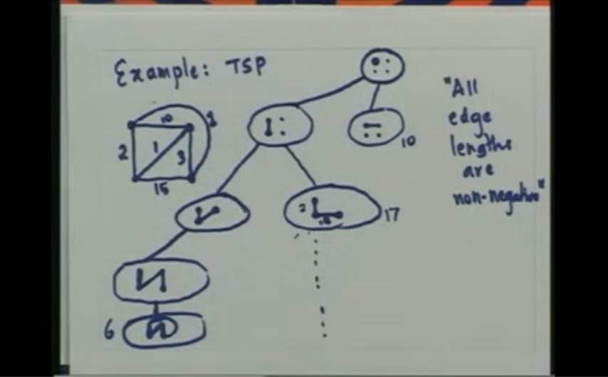 http://study.aisectonline.com/images/Lecture - 17 Combinational Search and Optimization II.jpg