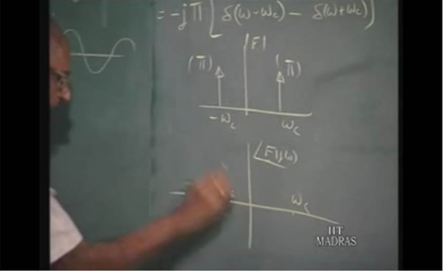 http://study.aisectonline.com/images/Lecture - 17 Fourier Transforms (5).jpg