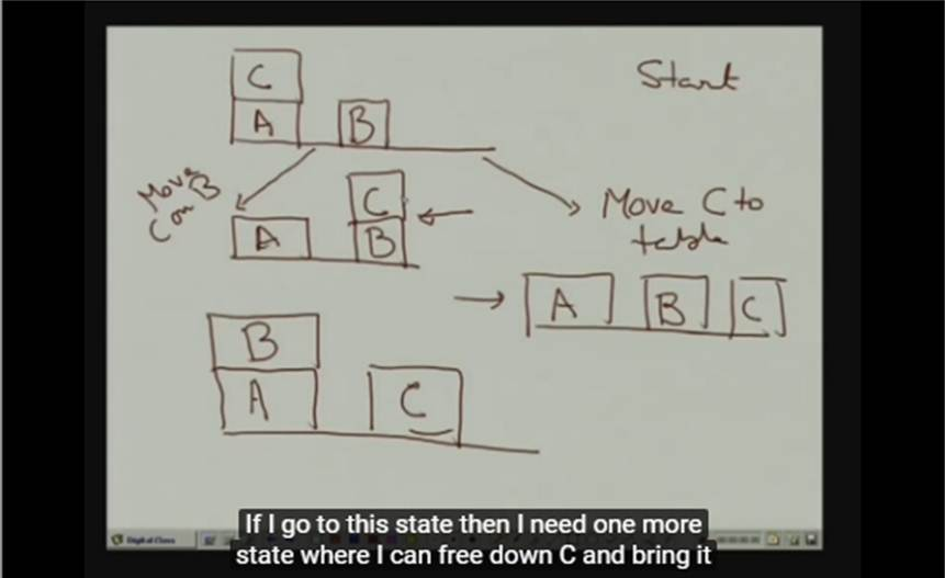 http://study.aisectonline.com/images/Lecture - 17 Rule Based Systems II.jpg