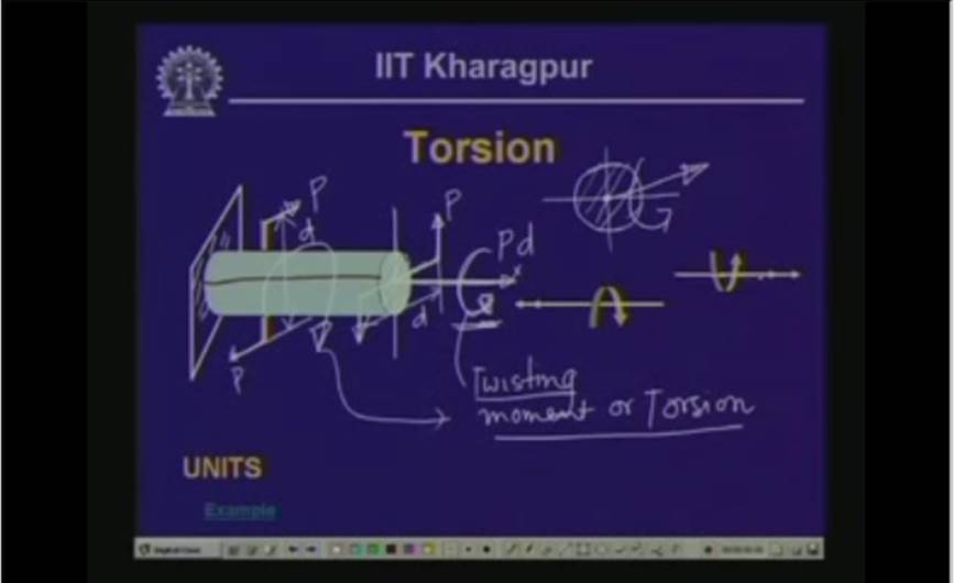 http://study.aisectonline.com/images/Lecture - 18 Torsion - I.jpg
