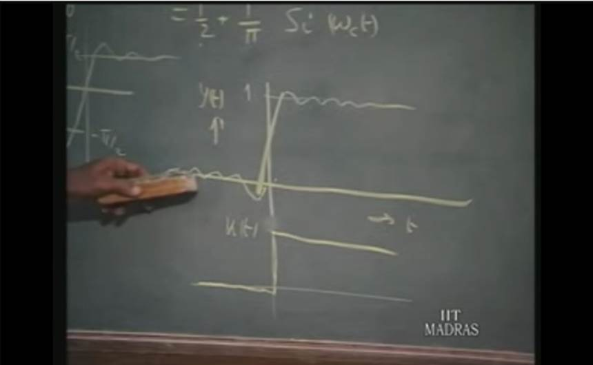 http://study.aisectonline.com/images/Lecture - 19 Fourier Transforms (7).jpg