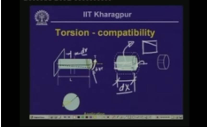 http://study.aisectonline.com/images/Lecture - 19 Torsion - II.jpg