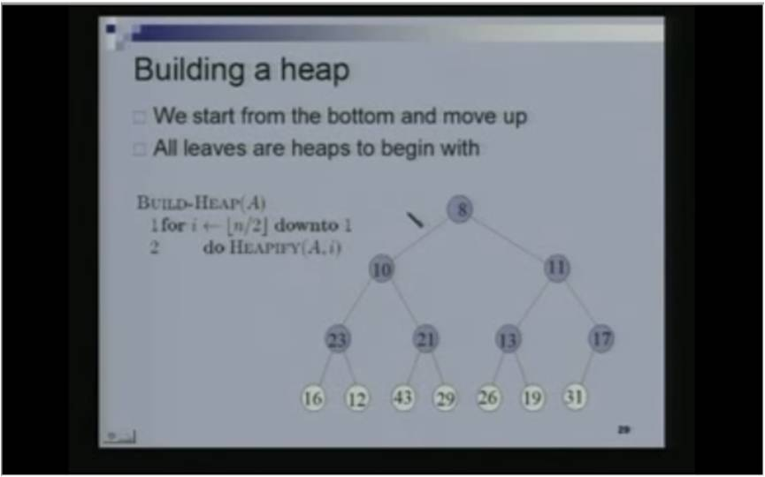 http://study.aisectonline.com/images/Lecture - 21 Binary Heaps.jpg