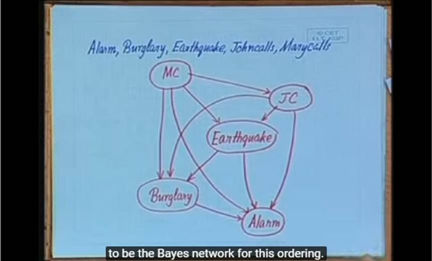 http://study.aisectonline.com/images/Lecture - 22 Bayesian Networks.jpg