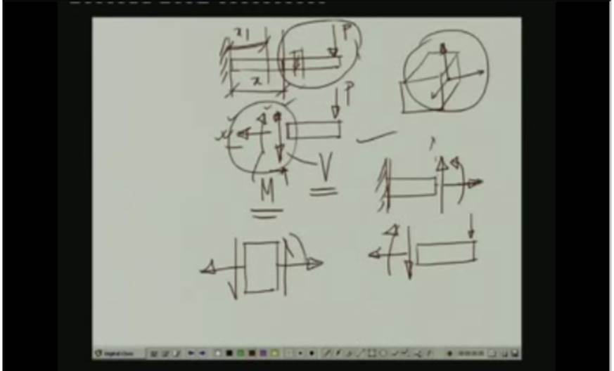 http://study.aisectonline.com/images/Lecture - 22 Bending of Beams - I.jpg
