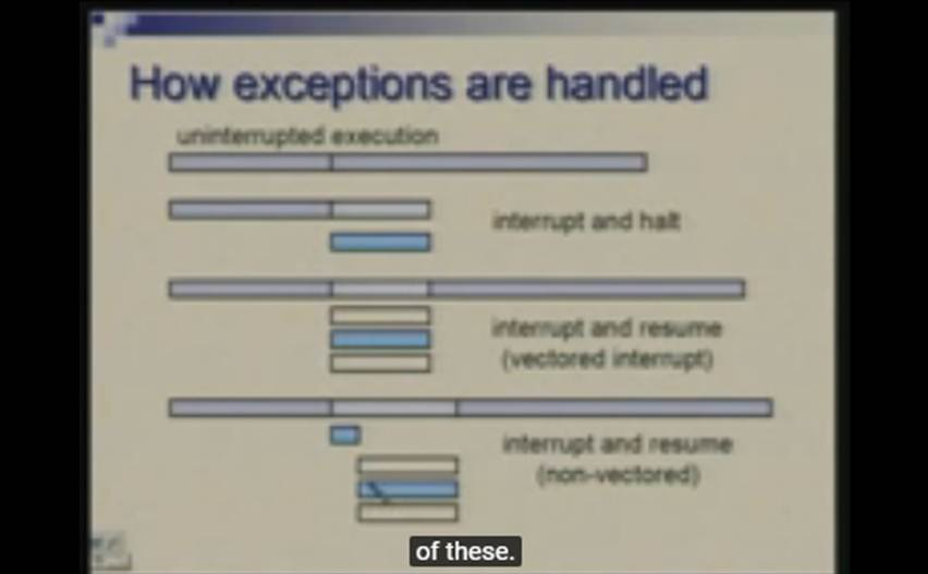 http://study.aisectonline.com/images/Lecture - 23 Processor Design Exception Handling.jpg