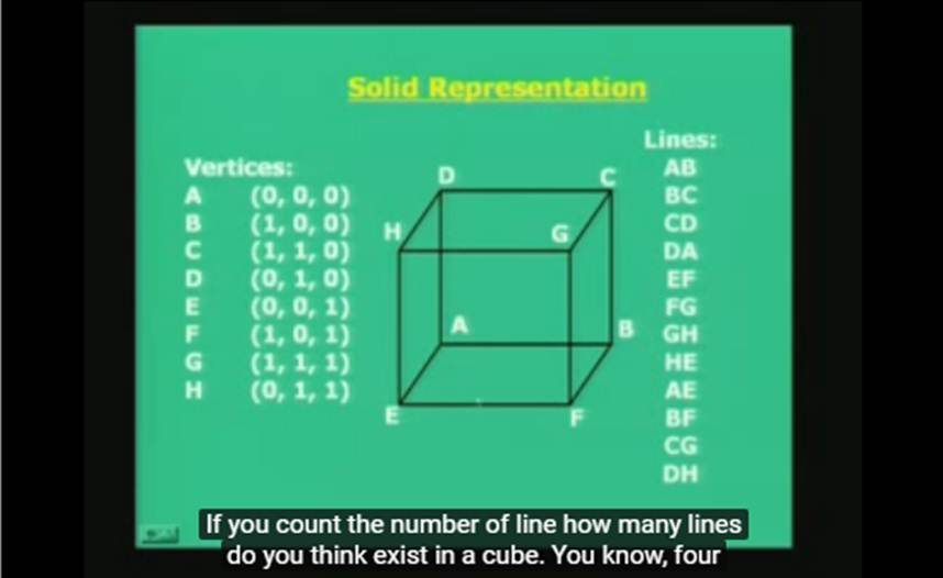 http://study.aisectonline.com/images/Lecture - 23 Solid Modelling.jpg