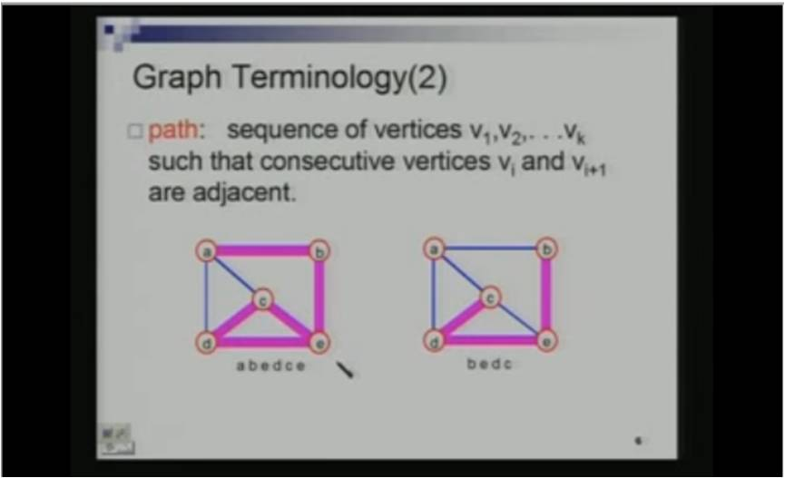 http://study.aisectonline.com/images/Lecture - 24 Graphs.jpg