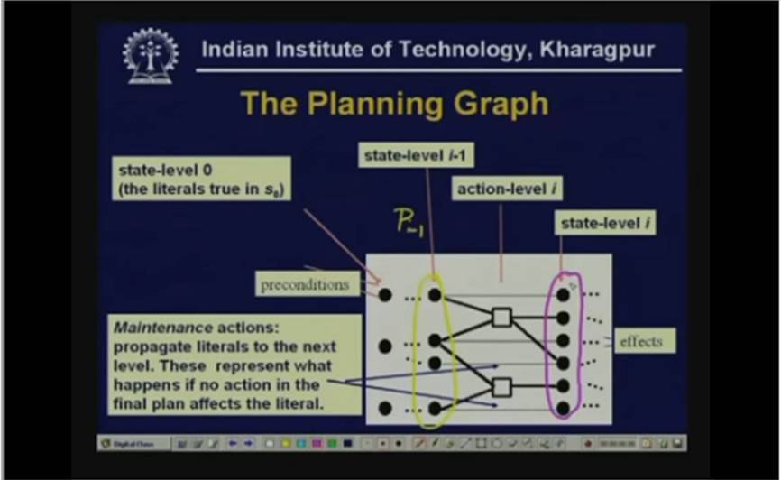 http://study.aisectonline.com/images/Lecture - 24 Planning - 4.jpg
