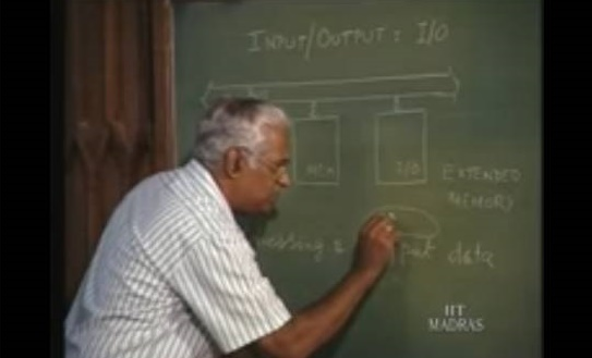 http://study.aisectonline.com/images/Lecture - 24 Programmed Input and Output.jpg