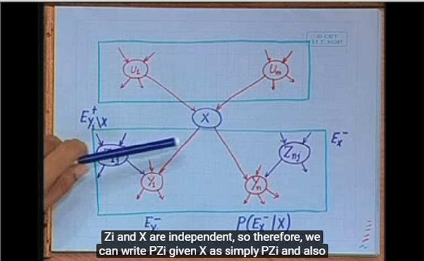 http://study.aisectonline.com/images/Lecture - 24 Reasoning with Bayes networks (Contd.).jpg