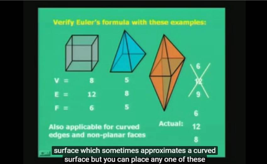 http://study.aisectonline.com/images/Lecture - 24 Solid Modelling Contd....jpg