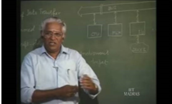 http://study.aisectonline.com/images/Lecture - 26  Direct Memory Access.jpg