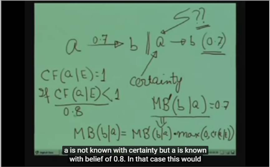 http://study.aisectonline.com/images/Lecture - 27 Reasoning with Uncertainty - II.jpg