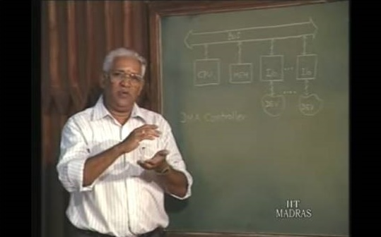 http://study.aisectonline.com/images/Lecture - 28 Evolution Of Input to Output.jpg