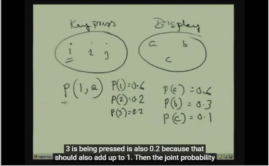 http://study.aisectonline.com/images/Lecture - 28 Reasoning with Uncertainty III.jpg