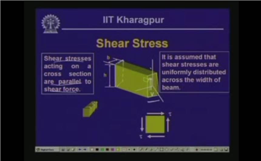 http://study.aisectonline.com/images/Lecture - 28 Stresses in Beams - III.jpg