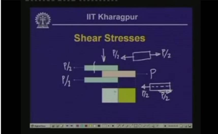 http://study.aisectonline.com/images/Lecture - 3 Analysis of Stress - II.jpg
