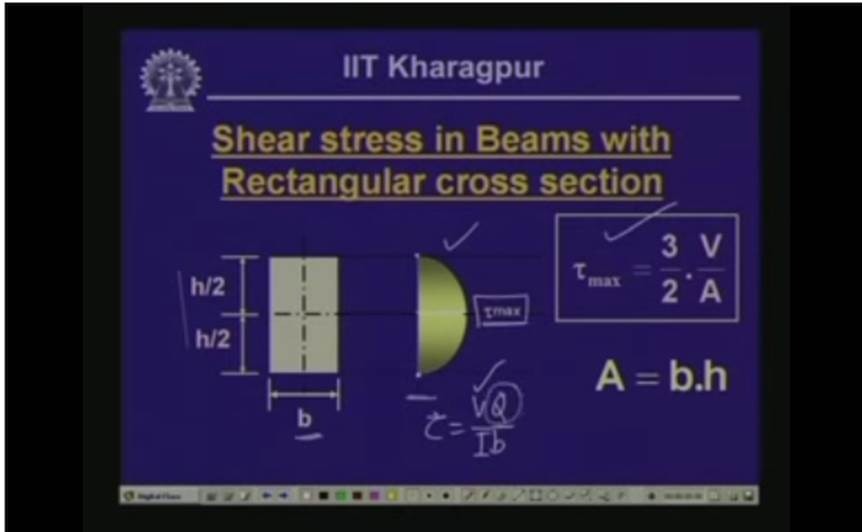 http://study.aisectonline.com/images/Lecture - 30 Deflection of Beams - I.jpg