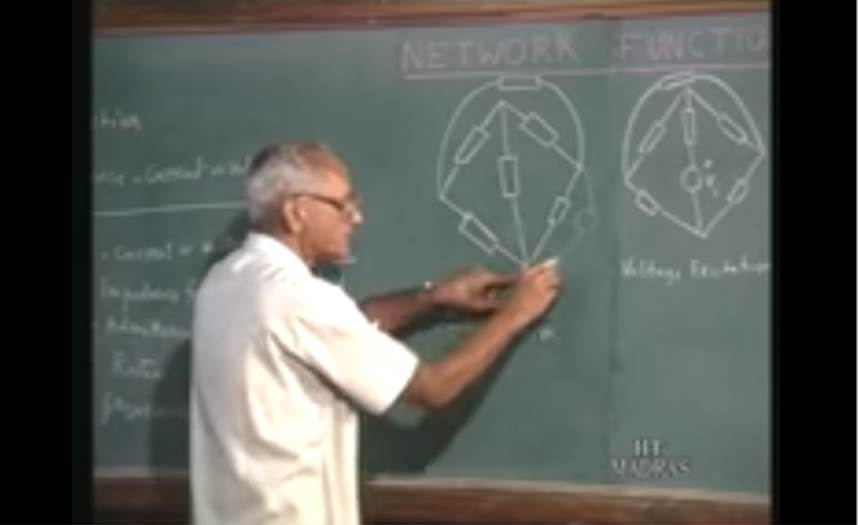 http://study.aisectonline.com/images/Lecture - 30 Network Functions (1).jpg