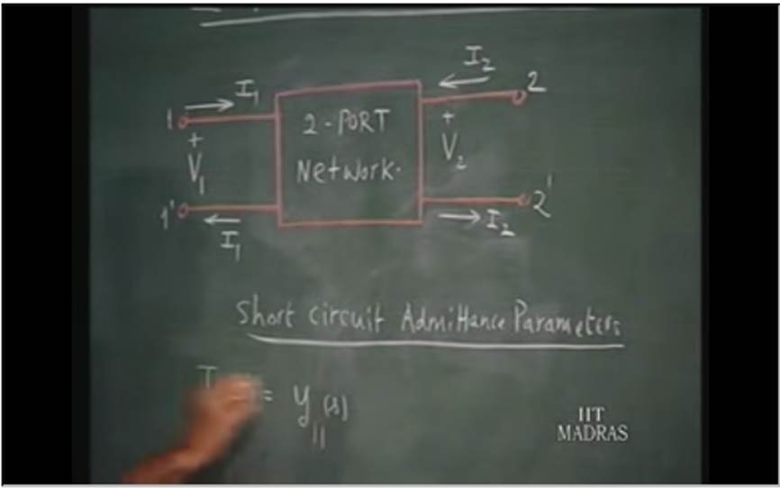 http://study.aisectonline.com/images/Lecture - 31 Network Functions (2).jpg