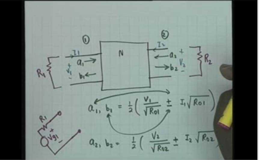 http://study.aisectonline.com/images/Lecture - 31 Scattering Parameters of a Two-port.jpg