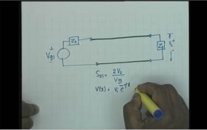 http://study.aisectonline.com/images/Lecture - 32 Problem Session 8  Two- port Parameters.jpg