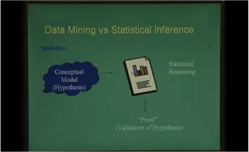 http://study.aisectonline.com/images/Lecture - 34 Data Mining and Knowledge Discovery.jpg
