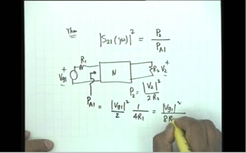 http://study.aisectonline.com/images/Lecture - 34 Insertion Loss.jpg