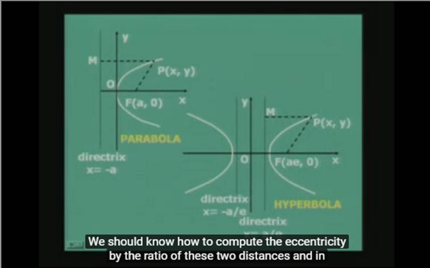 http://study.aisectonline.com/images/Lecture - 36 Curve Representation.jpg