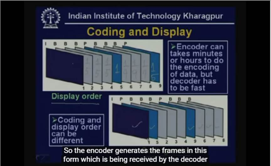 http://study.aisectonline.com/images/Lecture - 37 Audio and Video Compression.jpg
