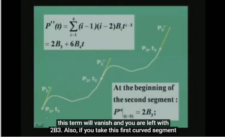 http://study.aisectonline.com/images/Lecture - 37 Curve Representation.jpg