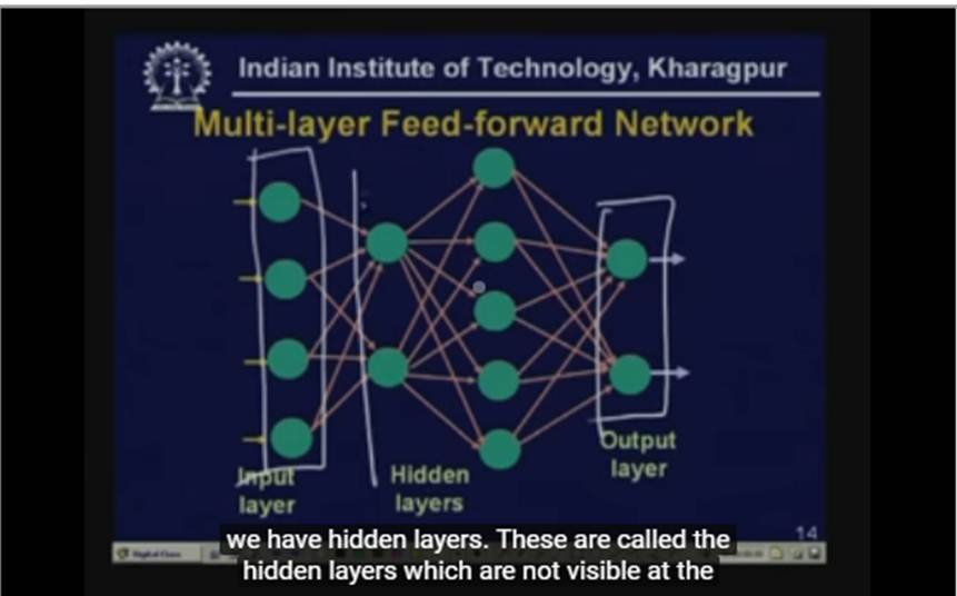 http://study.aisectonline.com/images/Lecture - 37 Learning Using Neural Networks - II.jpg