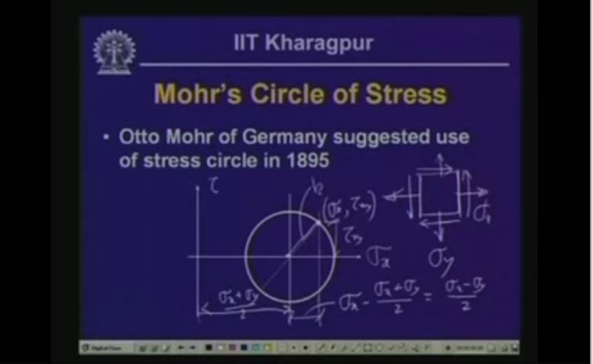 http://study.aisectonline.com/images/Lecture - 4 Analysis of Stress - III.jpg