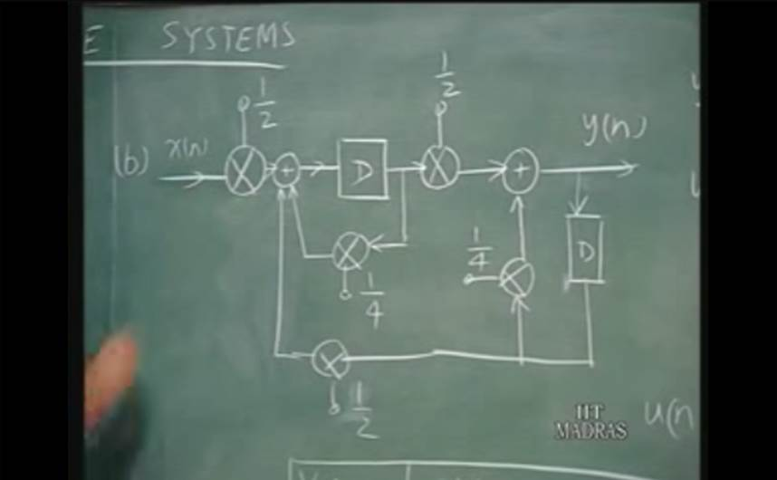 http://study.aisectonline.com/images/Lecture - 40 Discrete - Time Systems (3).jpg