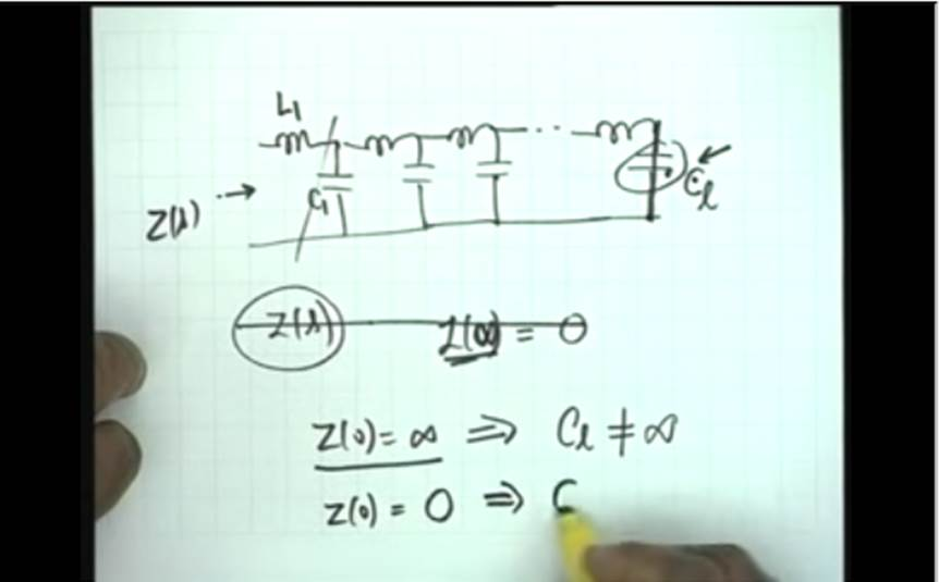 http://study.aisectonline.com/images/Lecture - 42 LC Driving Point Synthesis (Contd.).jpg