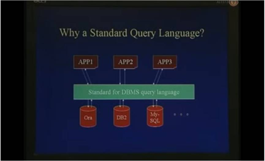 http://study.aisectonline.com/images/Lecture - 5 Structured Query Language.jpg
