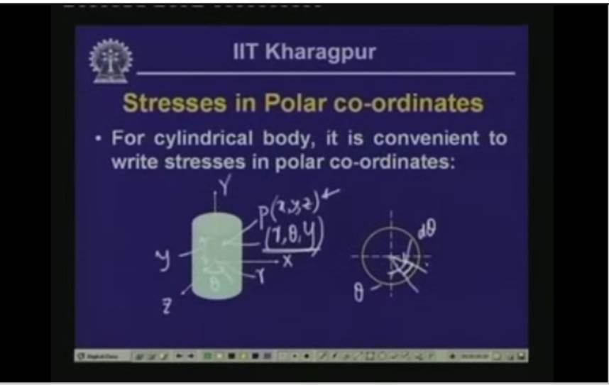 http://study.aisectonline.com/images/Lecture - 6 Analysis of Stress - V.jpg