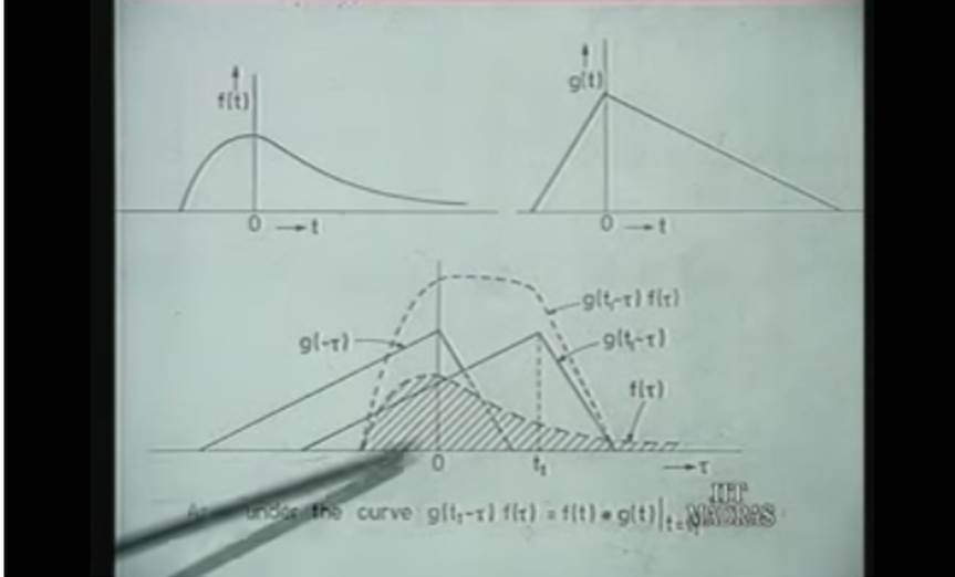 http://study.aisectonline.com/images/Lecture - 6 Introductory Concepts (6).jpg