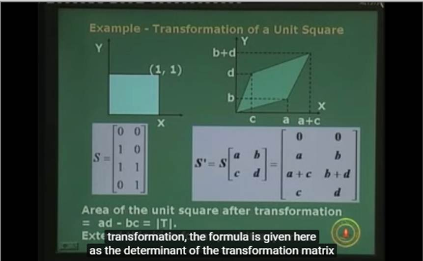 http://study.aisectonline.com/images/Lecture - 6 Transformations.jpg